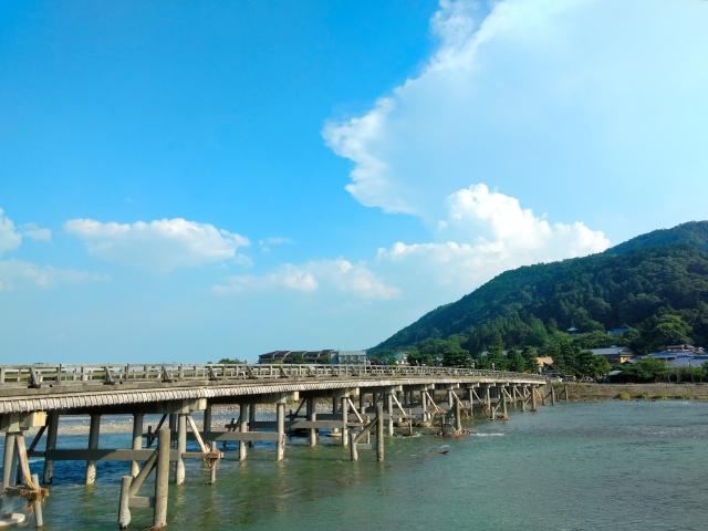 よ~いドン! たむらけんじ 商店街 いきなり日帰りツアー 10月16日 京都 嵐山