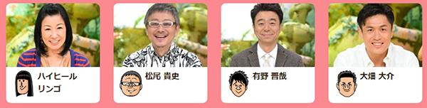 ちちんぷいぷい リニューアル 出演者 コーナー 司会者 MC 月曜日