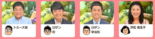 ちちんぷいぷい リニューアル 出演者 コーナー 司会者 MC 火曜日